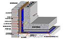 分区注浆防水技术